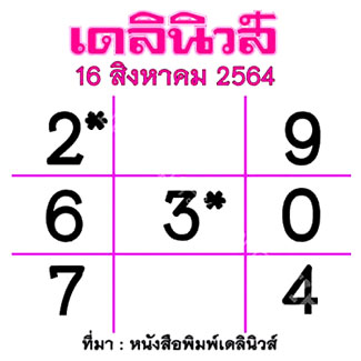 แนวทางหวยเดลินิวส์ งวด 16/8/64